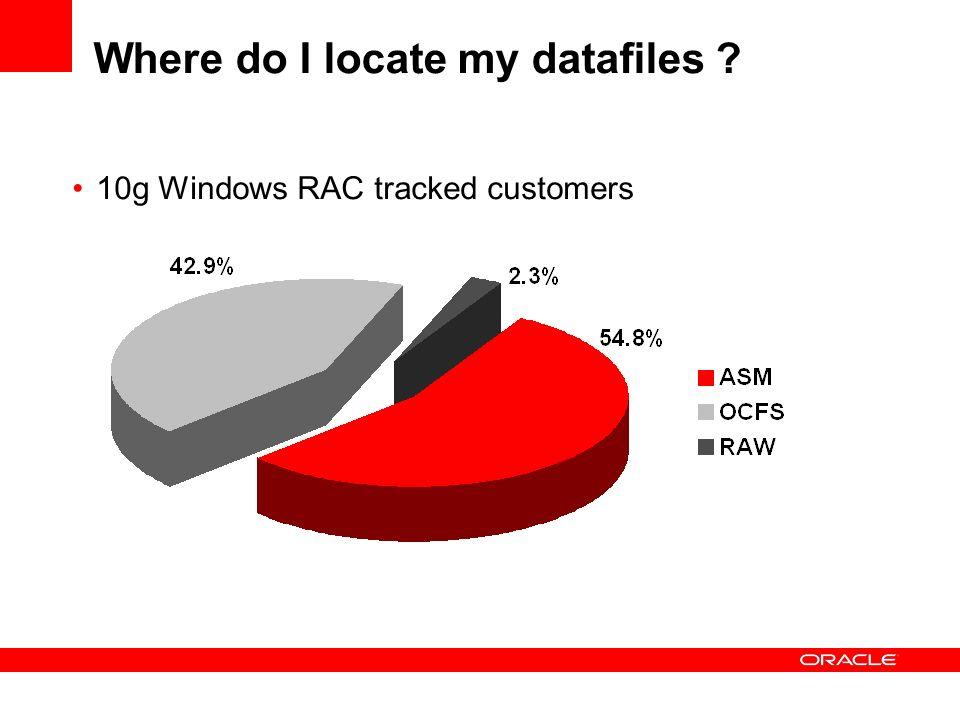 Where do I locate my datafiles ? 10g Windows RAC tracked customers