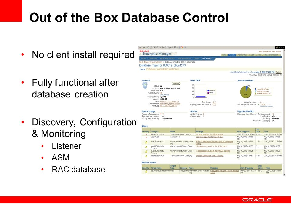 Out of the Box Database Control No client install required Fully functional after database creation Discovery, Configuration & Monitoring Listener ASM