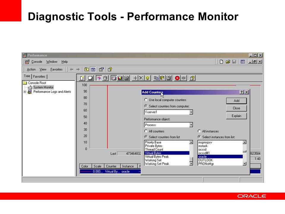 Diagnostic Tools - Performance Monitor