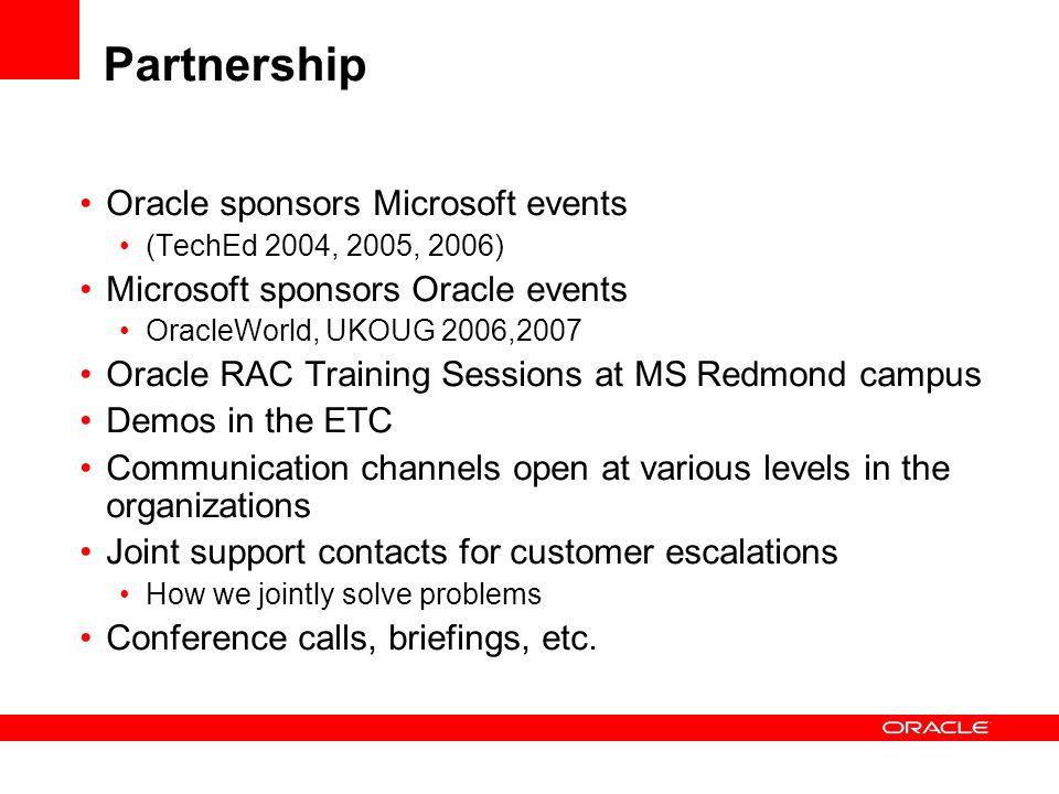 Partnership Oracle sponsors Microsoft events (TechEd 2004, 2005, 2006) Microsoft sponsors Oracle events OracleWorld, UKOUG 2006,2007 Oracle RAC Traini