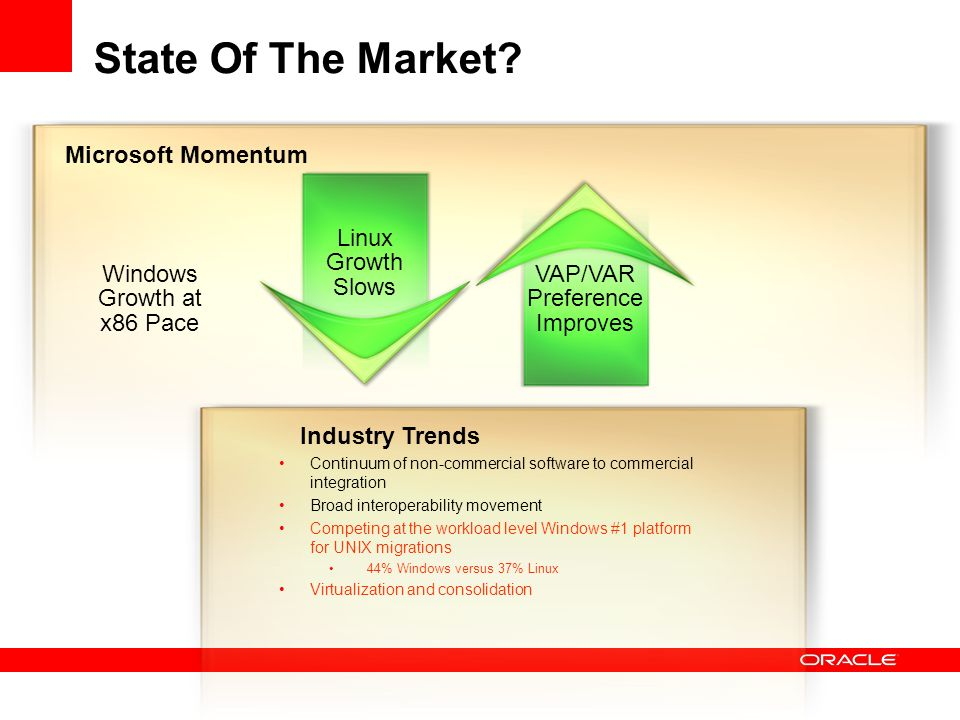 State Of The Market? Continuum of non-commercial software to commercial integration Broad interoperability movement Competing at the workload level Wi