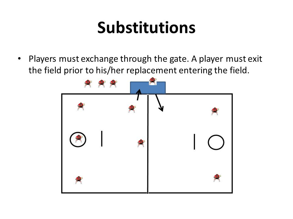 Substitutions Players must exchange through the gate. A player must exit the field prior to his/her replacement entering the field.