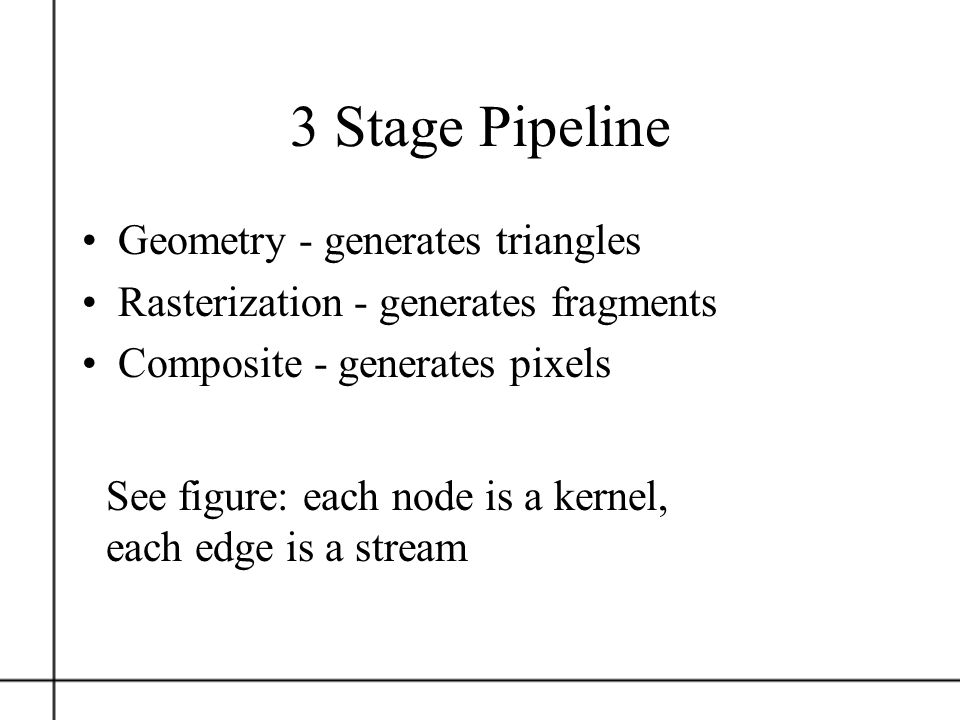 3 Stage Pipeline Geometry - generates triangles Rasterization - generates fragments Composite - generates pixels See figure: each node is a kernel, ea