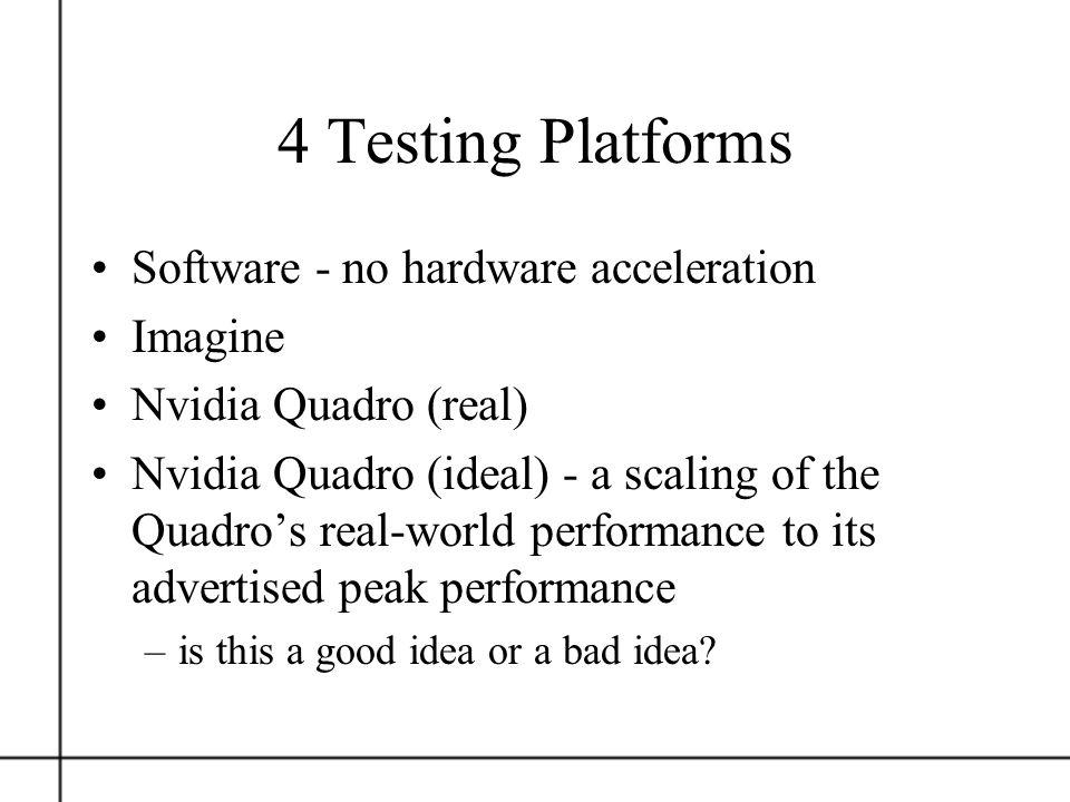 4 Testing Platforms Software - no hardware acceleration Imagine Nvidia Quadro (real) Nvidia Quadro (ideal) - a scaling of the Quadros real-world perfo