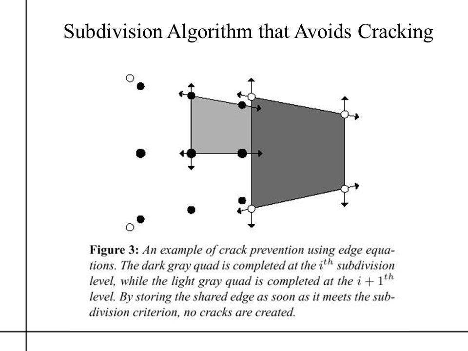 Subdivision Algorithm that Avoids Cracking
