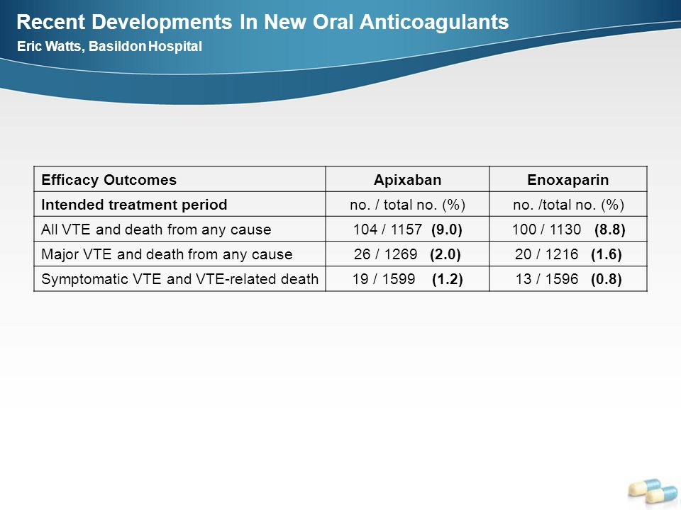 Recent Developments In New Oral Anticoagulants Eric Watts, Basildon Hospital Efficacy OutcomesApixabanEnoxaparin Intended treatment periodno. / total