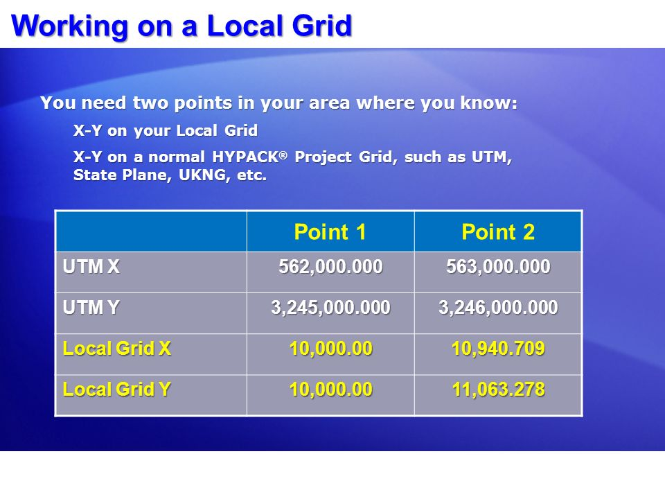 Working on a Local Grid Point 1Point 2 UTM X 562,000.000563,000.000 UTM Y 3,245,000.0003,246,000.000 Local Grid X 10,000.0010,940.709 Local Grid Y 10,