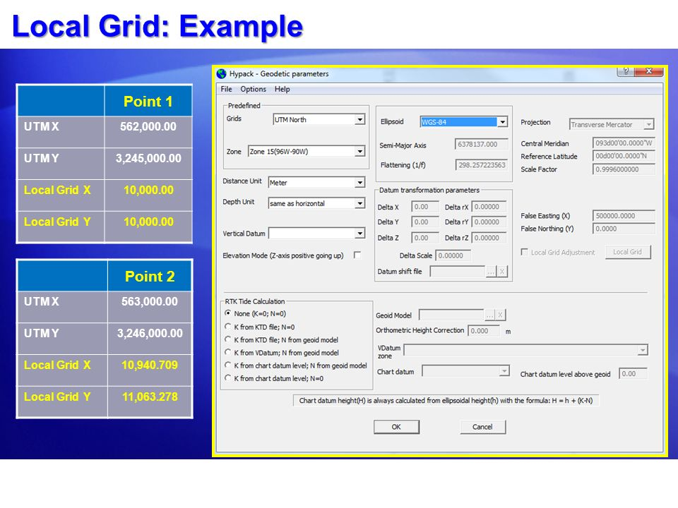 Local Grid: Example Point 1 UTM X562,000.00 UTM Y3,245,000.00 Local Grid X10,000.00 Local Grid Y10,000.00 Point 2 UTM X563,000.00 UTM Y3,246,000.00 Lo