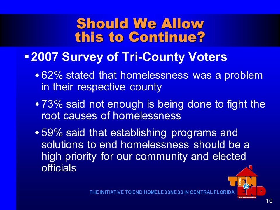 THE INITIATIVE TO END HOMELESSNESS IN CENTRAL FLORIDA 10 Should We Allow this to Continue? 2007 Survey of Tri-County Voters 62% stated that homelessne