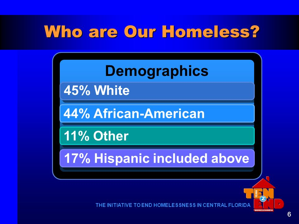 THE INITIATIVE TO END HOMELESSNESS IN CENTRAL FLORIDA 6 Who are Our Homeless? 45% White 44% African-American 17% Hispanic included above 11% Other Dem