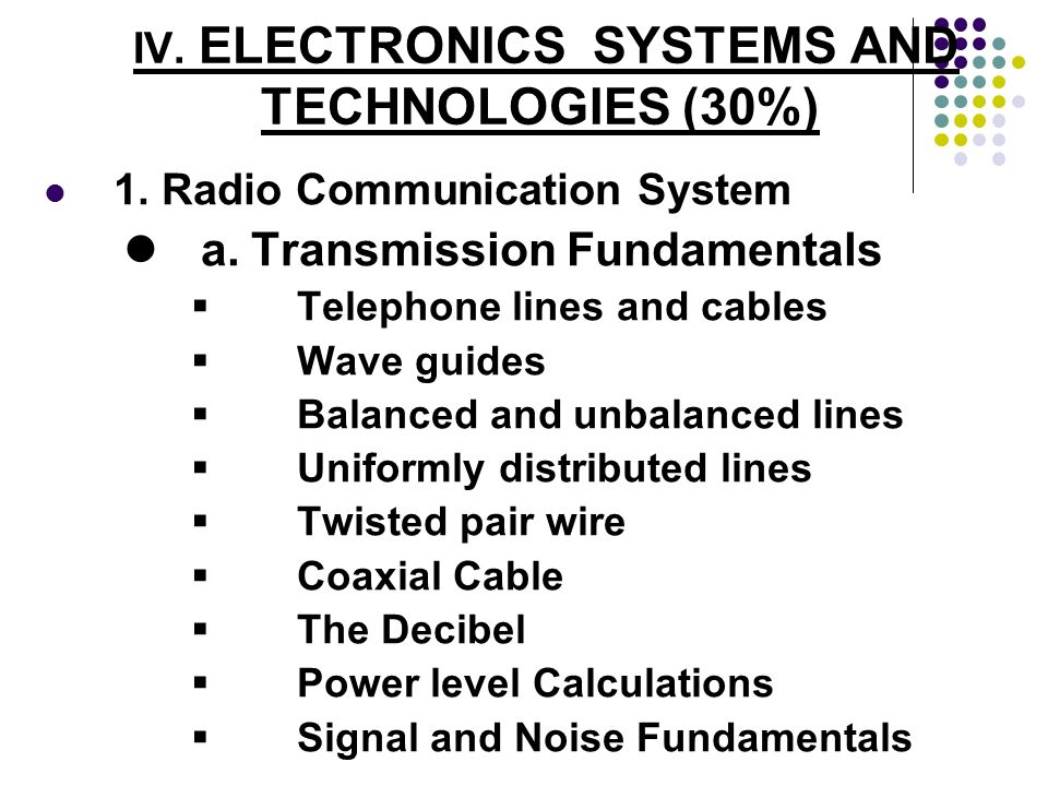 IV. ELECTRONICS SYSTEMS AND TECHNOLOGIES (30%) 1. Radio Communication System a. Transmission Fundamentals Telephone lines and cables Wave guides Balan