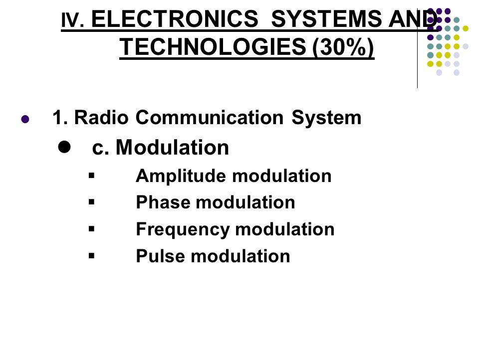 IV. ELECTRONICS SYSTEMS AND TECHNOLOGIES (30%) 1. Radio Communication System c. Modulation Amplitude modulation Phase modulation Frequency modulation
