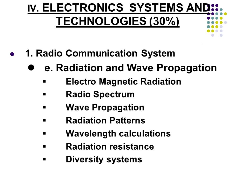 IV. ELECTRONICS SYSTEMS AND TECHNOLOGIES (30%) 1. Radio Communication System e. Radiation and Wave Propagation Electro Magnetic Radiation Radio Spectr