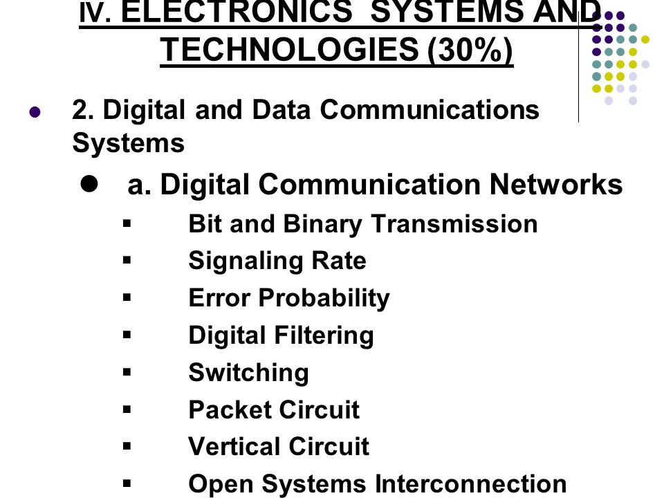 IV. ELECTRONICS SYSTEMS AND TECHNOLOGIES (30%) 2. Digital and Data Communications Systems a. Digital Communication Networks Bit and Binary Transmissio