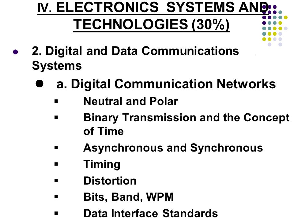 IV. ELECTRONICS SYSTEMS AND TECHNOLOGIES (30%) 2. Digital and Data Communications Systems a. Digital Communication Networks Neutral and Polar Binary T