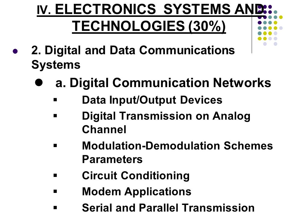 IV. ELECTRONICS SYSTEMS AND TECHNOLOGIES (30%) 2. Digital and Data Communications Systems a. Digital Communication Networks Data Input/Output Devices