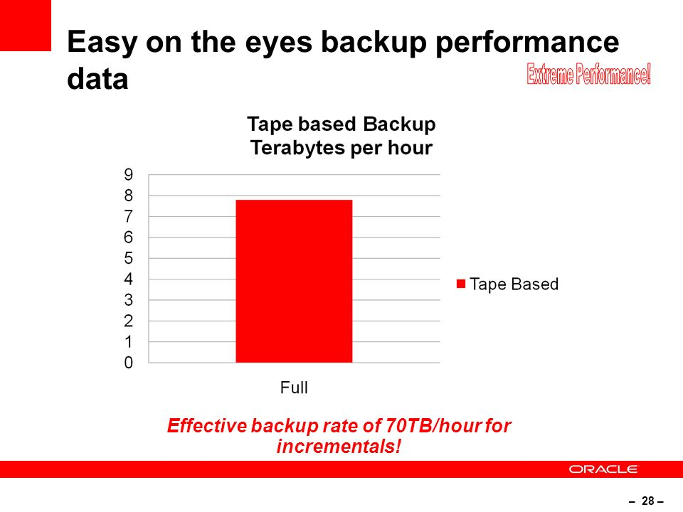 – 28 – Easy on the eyes backup performance data Effective backup rate of 70TB/hour for incrementals!