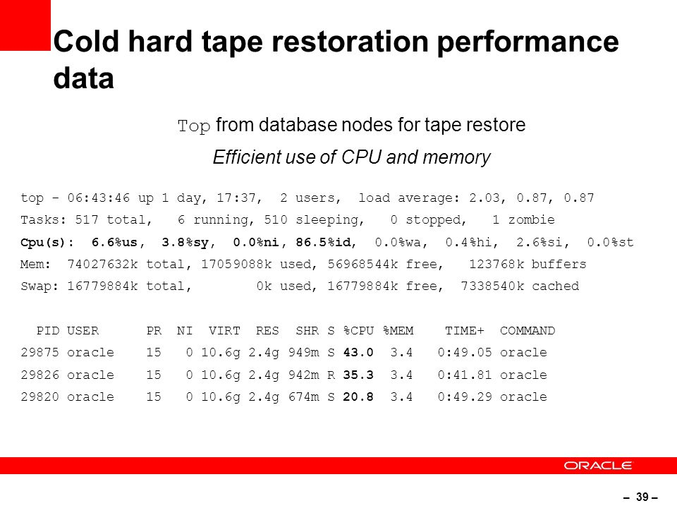 – 39 – Cold hard tape restoration performance data Top from database nodes for tape restore Efficient use of CPU and memory top - 06:43:46 up 1 day, 17:37, 2 users, load average: 2.03, 0.87, 0.87 Tasks: 517 total, 6 running, 510 sleeping, 0 stopped, 1 zombie Cpu(s): 6.6%us, 3.8%sy, 0.0%ni, 86.5%id, 0.0%wa, 0.4%hi, 2.6%si, 0.0%st Mem: 74027632k total, 17059088k used, 56968544k free, 123768k buffers Swap: 16779884k total, 0k used, 16779884k free, 7338540k cached PID USER PR NI VIRT RES SHR S %CPU %MEM TIME+ COMMAND 29875 oracle 15 0 10.6g 2.4g 949m S 43.0 3.4 0:49.05 oracle 29826 oracle 15 0 10.6g 2.4g 942m R 35.3 3.4 0:41.81 oracle 29820 oracle 15 0 10.6g 2.4g 674m S 20.8 3.4 0:49.29 oracle