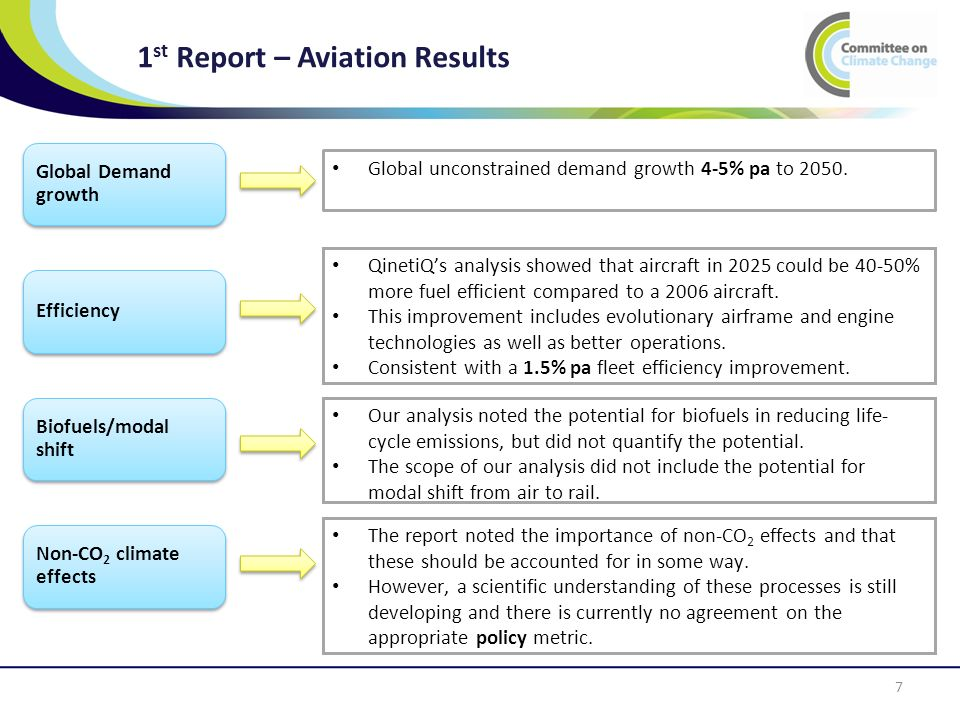 In light of the Governments decision to set a UK target to reduce aviation carbon emissions in 2050 below the level of 2005, the Government has invited the Committee: Reporting to the Secretaries of State for Transport and for Energy and Climate Change by December 2009.