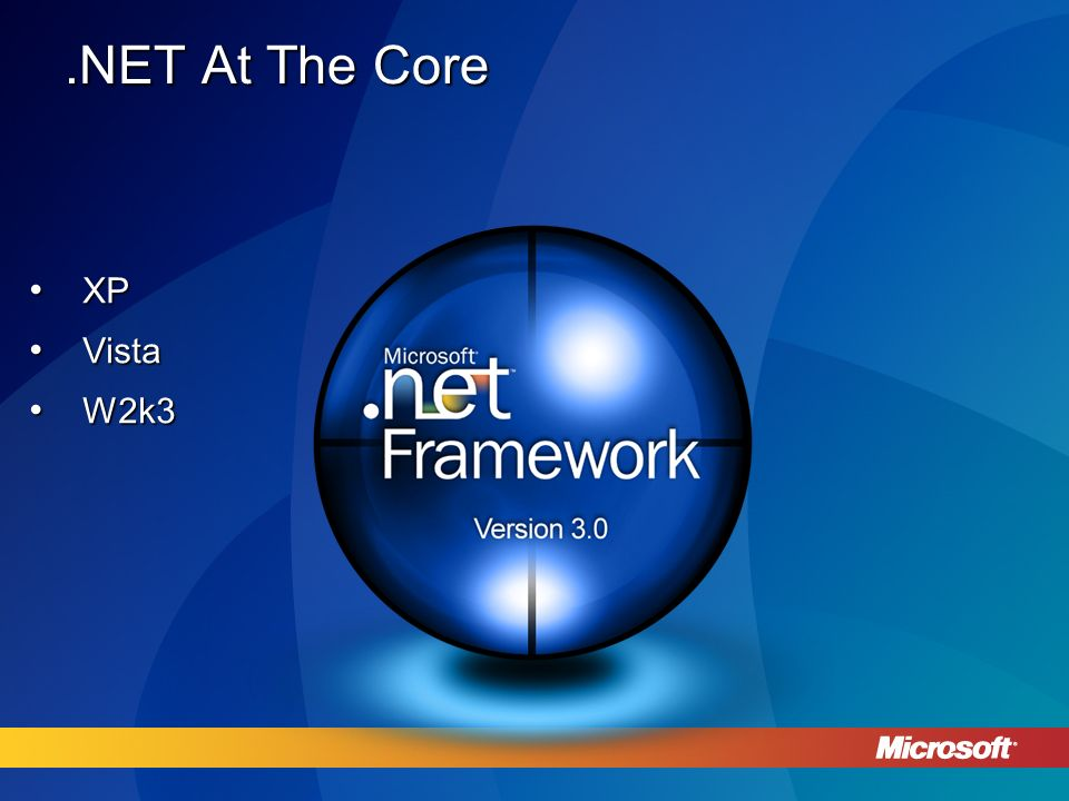 .NET At The Core XP XP Vista Vista W2k3 W2k3