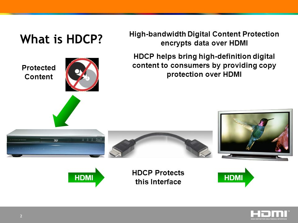 2 What is HDCP.