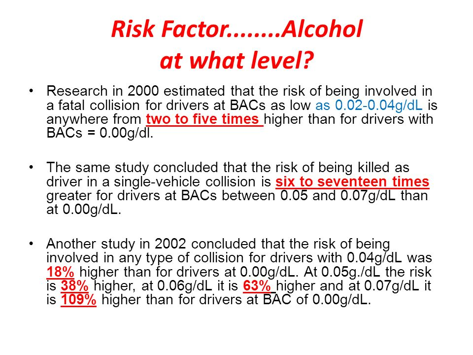 Risk Factor........Alcohol at what level.