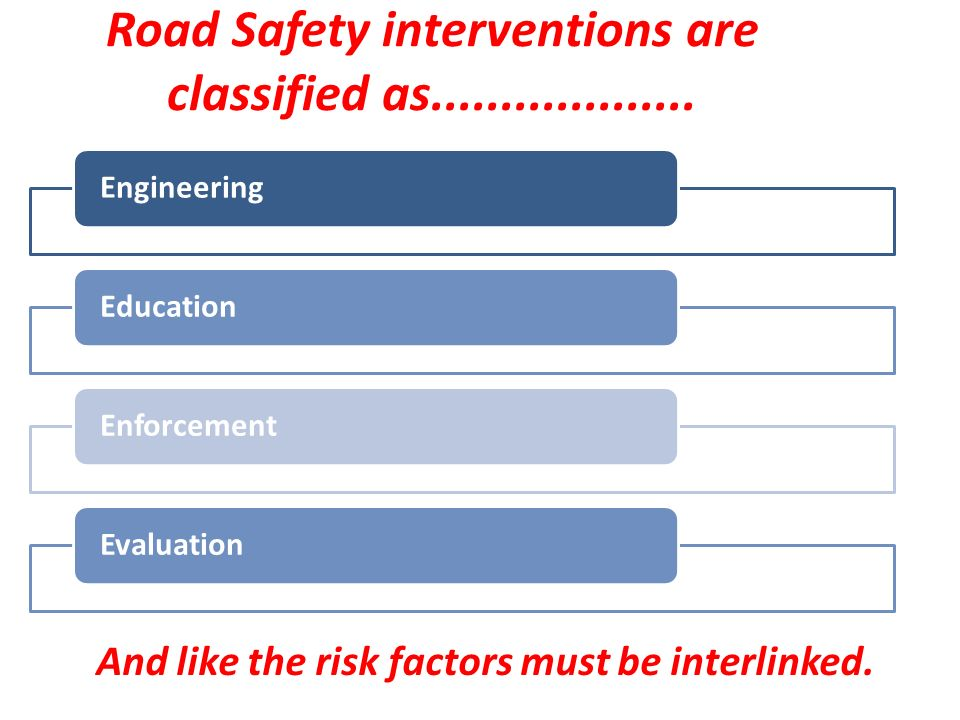 Road Safety interventions are classified as...................