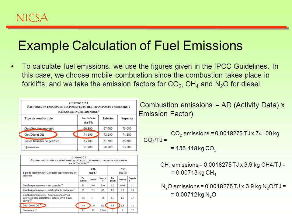 To calculate fuel emissions, we use the figures given in the IPCC Guidelines.