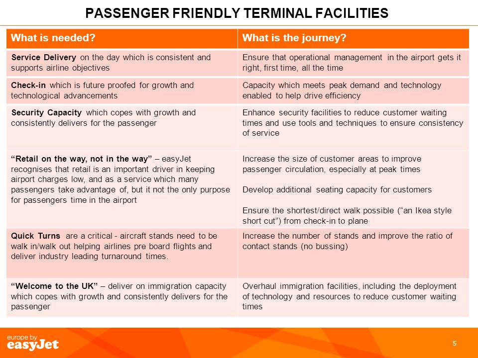 6 AIRFIELD INFRASTRUCTURE TO ENABLE EFFICIENT OPERATIONS What is needed?What is the journey.