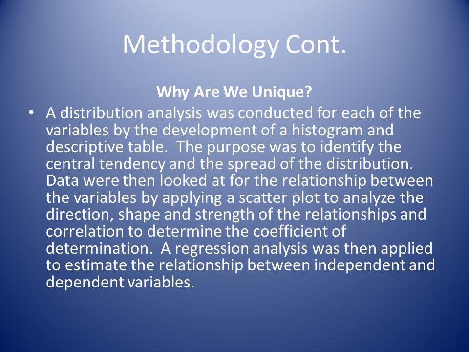 Methodology Cont. Why Are We Unique? A distribution analysis was conducted for each of the variables by the development of a histogram and descriptive