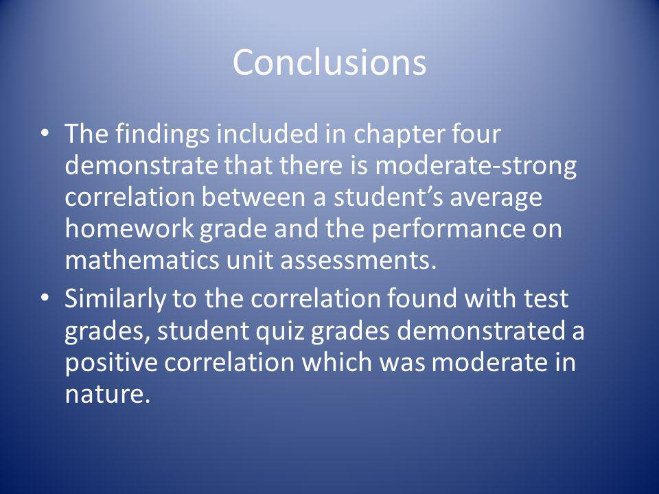 Conclusions The findings included in chapter four demonstrate that there is moderate-strong correlation between a students average homework grade and