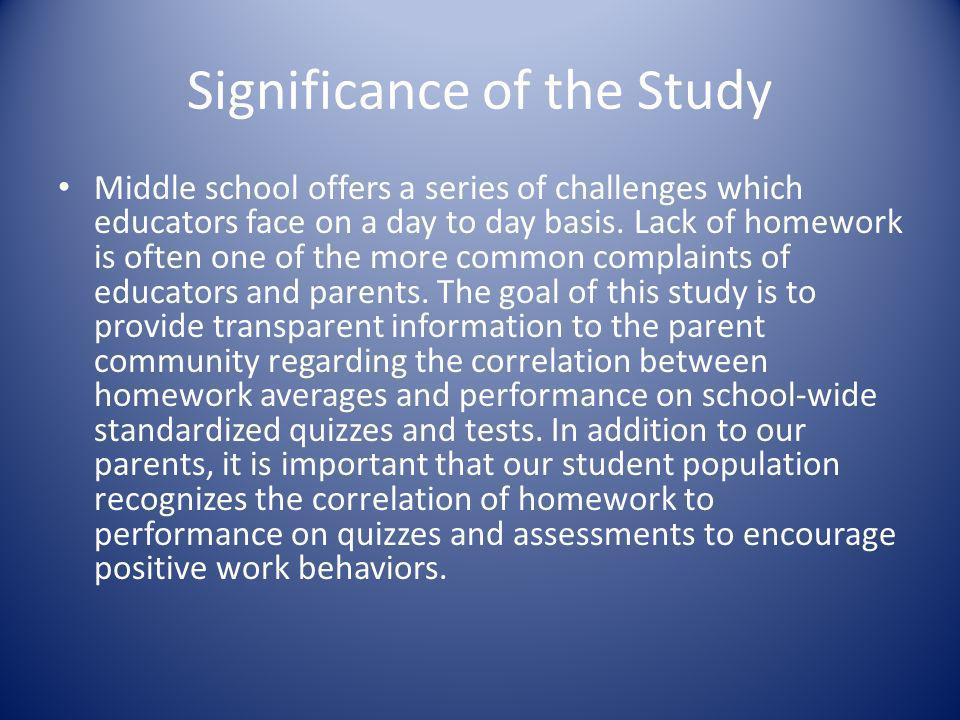 Future Research Questions How does the amount of time spent on completing homework impact student achievement.