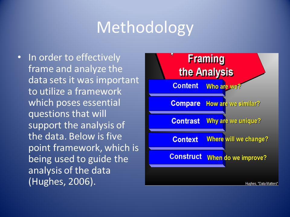 Methodology In order to effectively frame and analyze the data sets it was important to utilize a framework which poses essential questions that will
