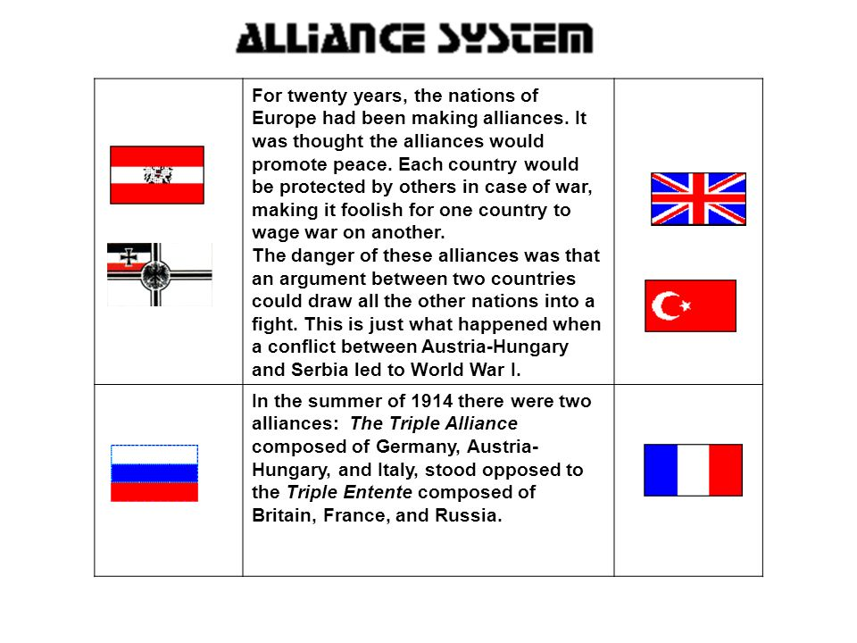 For twenty years, the nations of Europe had been making alliances. It was thought the alliances would promote peace. Each country would be protected b