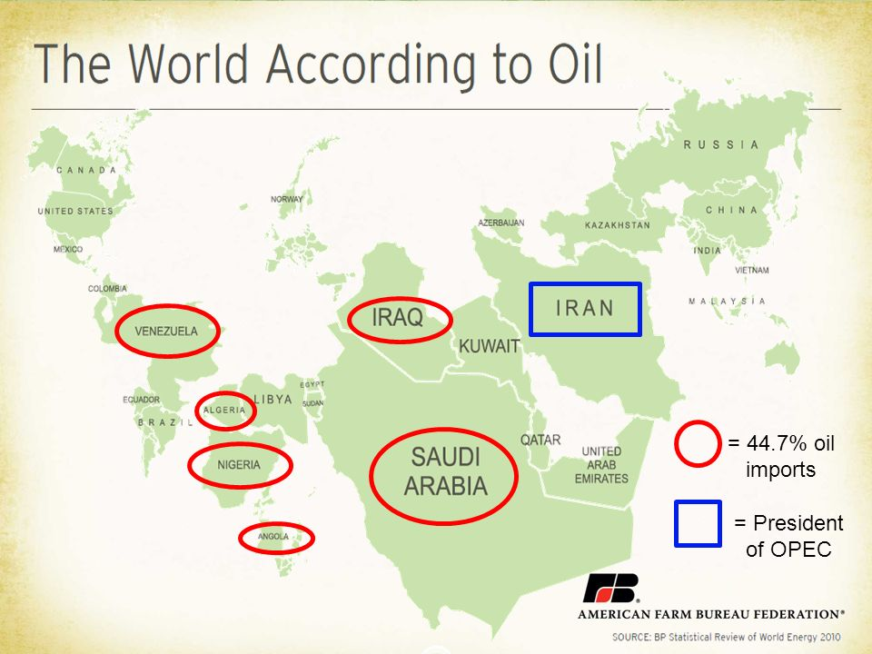 = 44.7% oil imports = President of OPEC