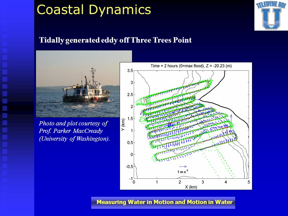 Measuring Water in Motion and Motion in Water Tidally generated eddy off Three Trees Point Coastal Dynamics Photo and plot courtesy of Prof. Parker Ma