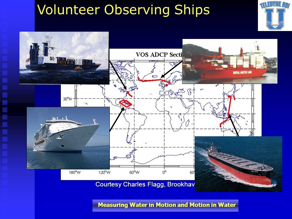 Measuring Water in Motion and Motion in Water Volunteer Observing Ships Courtesy Charles Flagg, Brookhaven National Laboratory