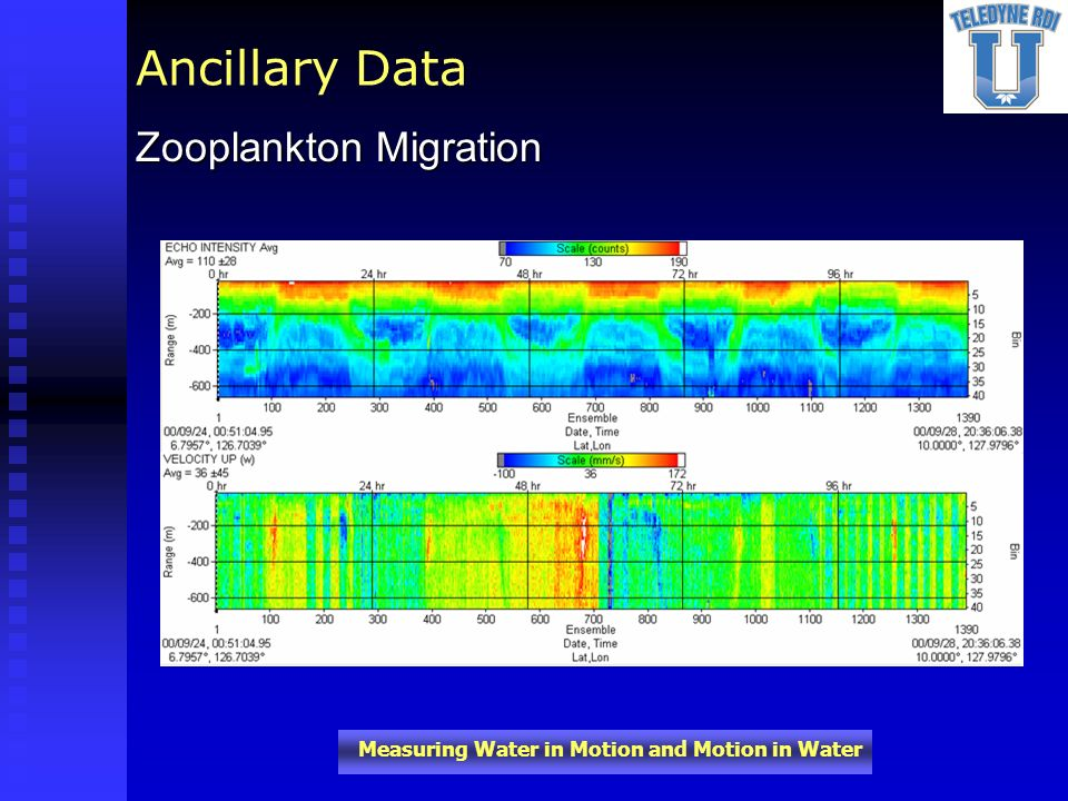 Measuring Water in Motion and Motion in Water Ancillary Data Zooplankton Migration