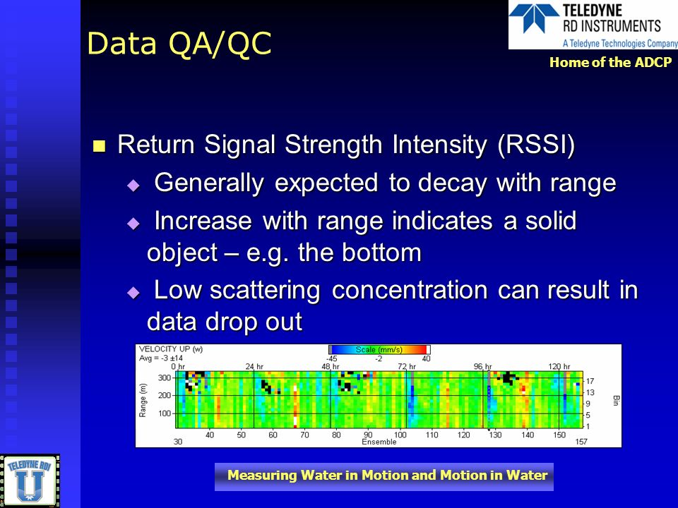 Home of the ADCP Measuring Water in Motion and Motion in Water Data QA/QC Return Signal Strength Intensity (RSSI) Return Signal Strength Intensity (RS