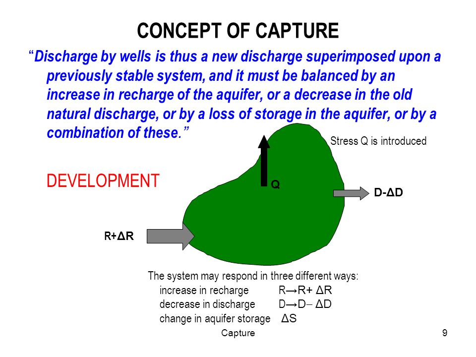 Capture20 MODEL CHARACTERISTICS Surface water model is usually an accounting model that matches stress periods of the groundwater model.