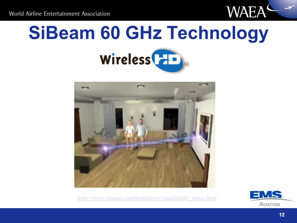 12 SiBeam 60 GHz Technology http://www.sibeam.com/technology/omnilink60_demo.html