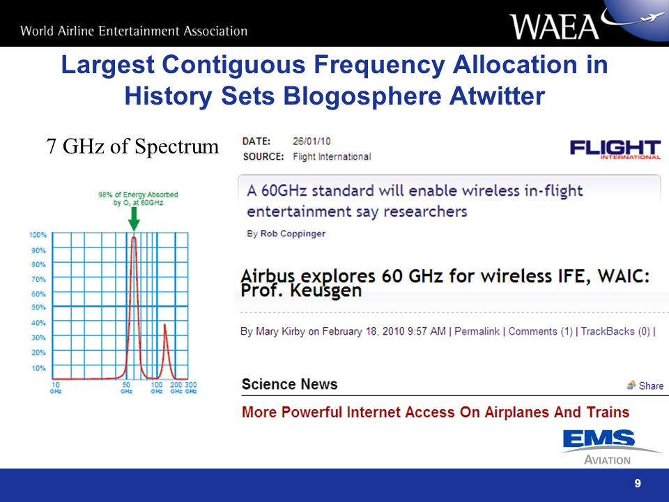 9 Largest Contiguous Frequency Allocation in History Sets Blogosphere Atwitter 7 GHz of Spectrum