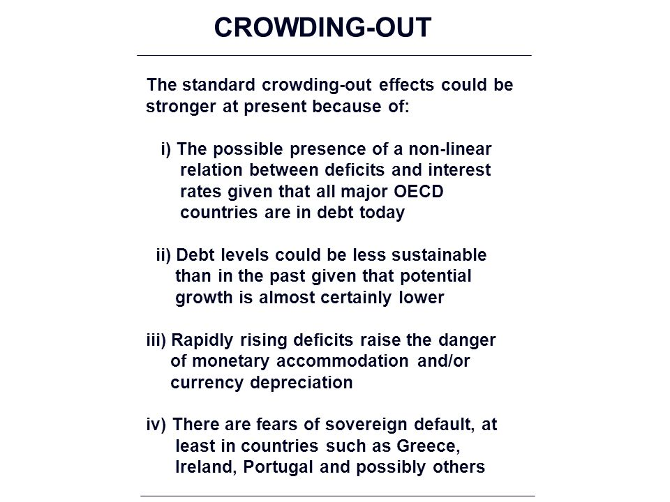 CROWDING-OUT The standard crowding-out effects could be stronger at present because of: i) The possible presence of a non-linear relation between deficits and interest rates given that all major OECD countries are in debt today ii) Debt levels could be less sustainable than in the past given that potential growth is almost certainly lower iii) Rapidly rising deficits raise the danger of monetary accommodation and/or currency depreciation iv) There are fears of sovereign default, at least in countries such as Greece, Ireland, Portugal and possibly others