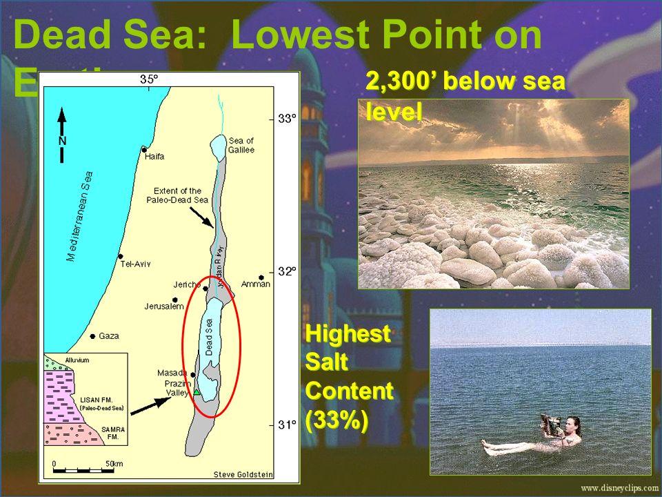 Dead Sea: Lowest Point on Earth Highest Salt Content (33%) 2,300 below sea level
