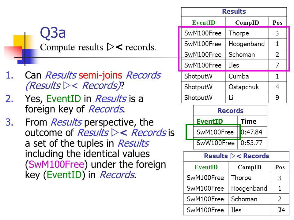 14 Q3a Compute results < records. 1.Can Results semi-joins Records (Results < Records)? 2.Yes, EventID in Results is a foreign key of Records. 3.From