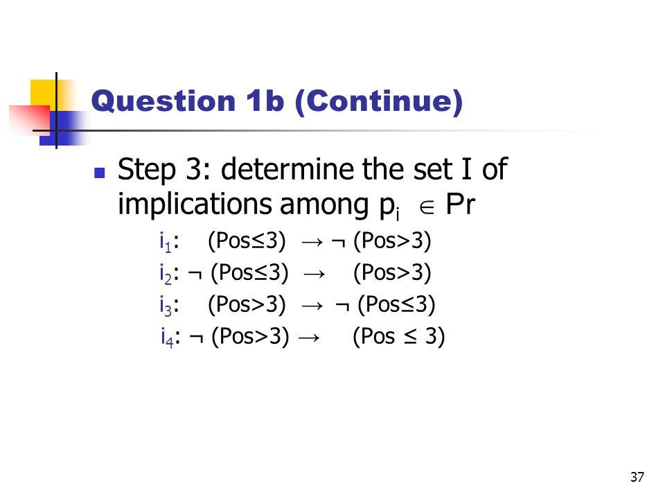 37 Question 1b (Continue) Step 3: determine the set I of implications among p i Pr i 1 : (Pos3) ¬ (Pos>3) i 2 : ¬ (Pos3) (Pos>3) i 3 : (Pos>3) ¬ (Pos3
