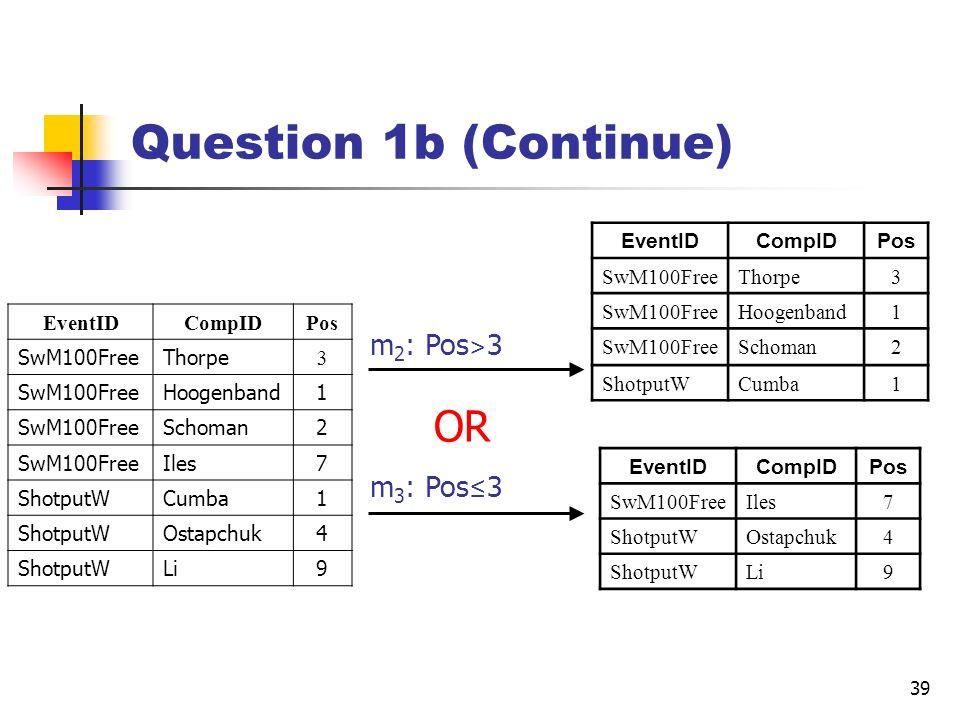 39 Question 1b (Continue) m 2 : Pos > 3 m 3 : Pos 3 OR EventIDCompIDPos SwM100FreeThorpe 3 SwM100FreeHoogenband1 SwM100FreeSchoman2 SwM100FreeIles7 Sh