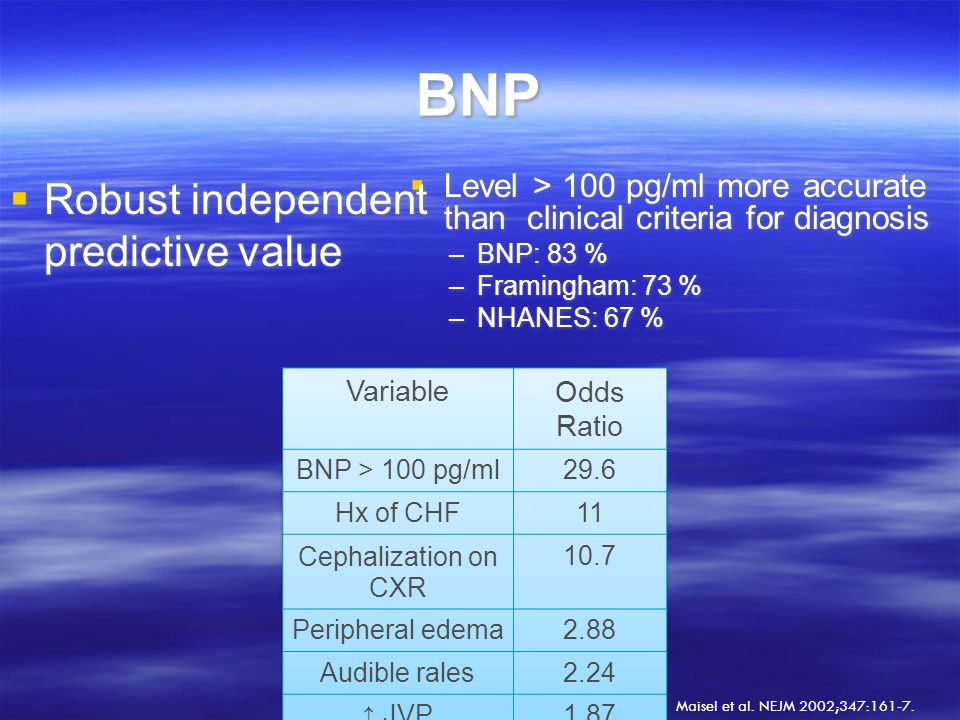 BNP Level > 100 pg/ml more accurate than clinical criteria for diagnosis –BNP: 83 % –Framingham: 73 % –NHANES: 67 % Robust independent predictive valu