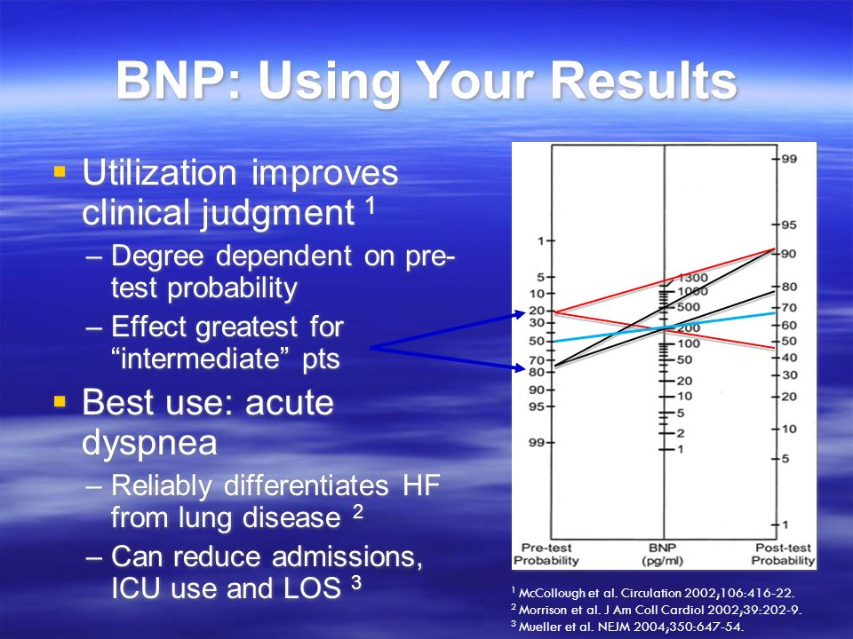BNP: Using Your Results Utilization improves clinical judgment 1 –Degree dependent on pre- test probability –Effect greatest for intermediate pts Best