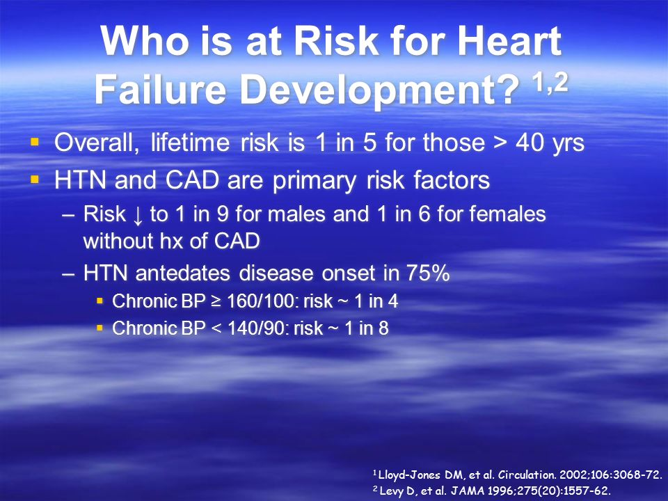 Who is at Risk for Heart Failure Development? 1,2 Overall, lifetime risk is 1 in 5 for those > 40 yrs HTN and CAD are primary risk factors –Risk to 1